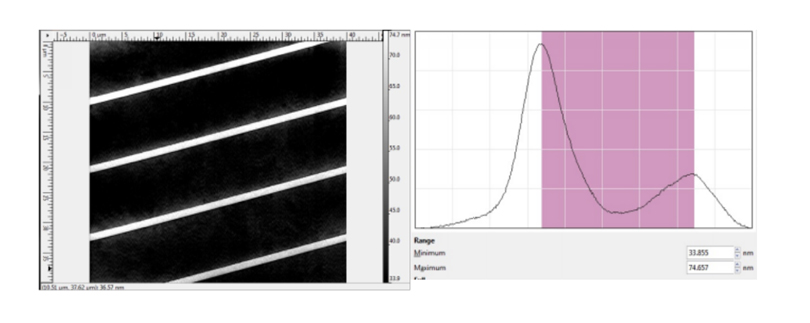 Atomic Force Microscope Scan and Histogram of AFM scan