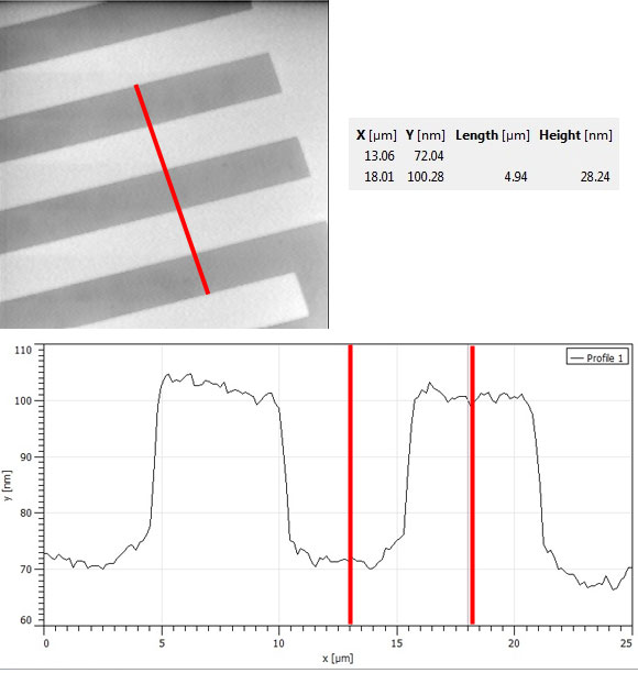 AFM patterned wafer analysis